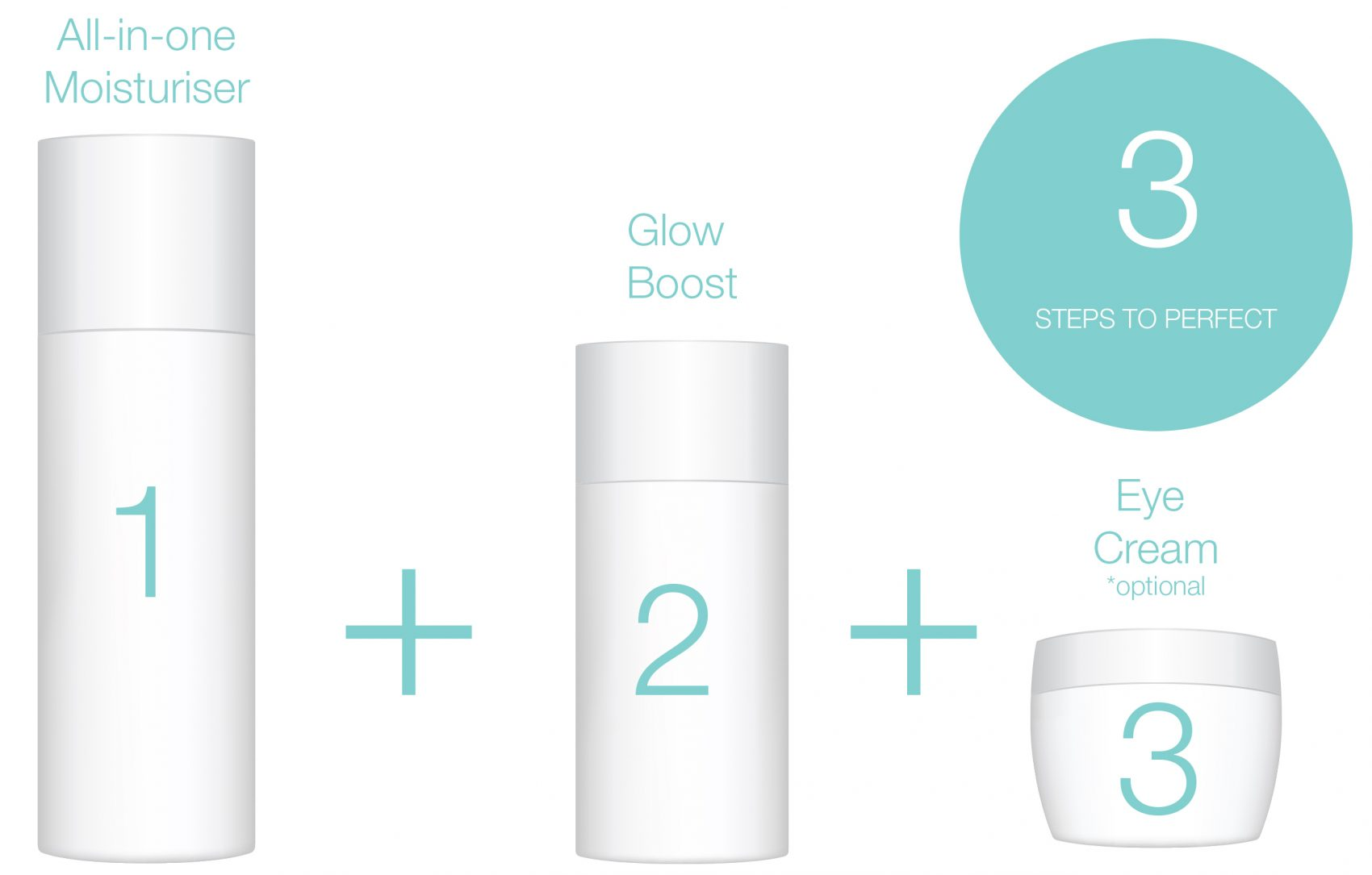 3 step simple skincare