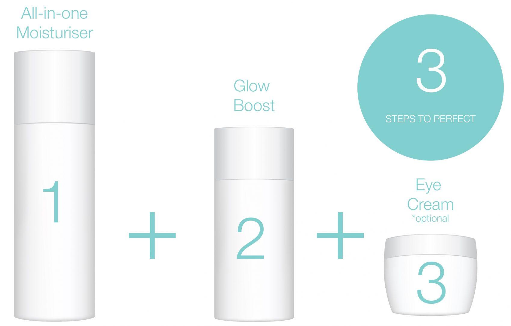 3 step simple skincare